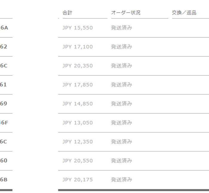 YOOX(ユークス)履歴